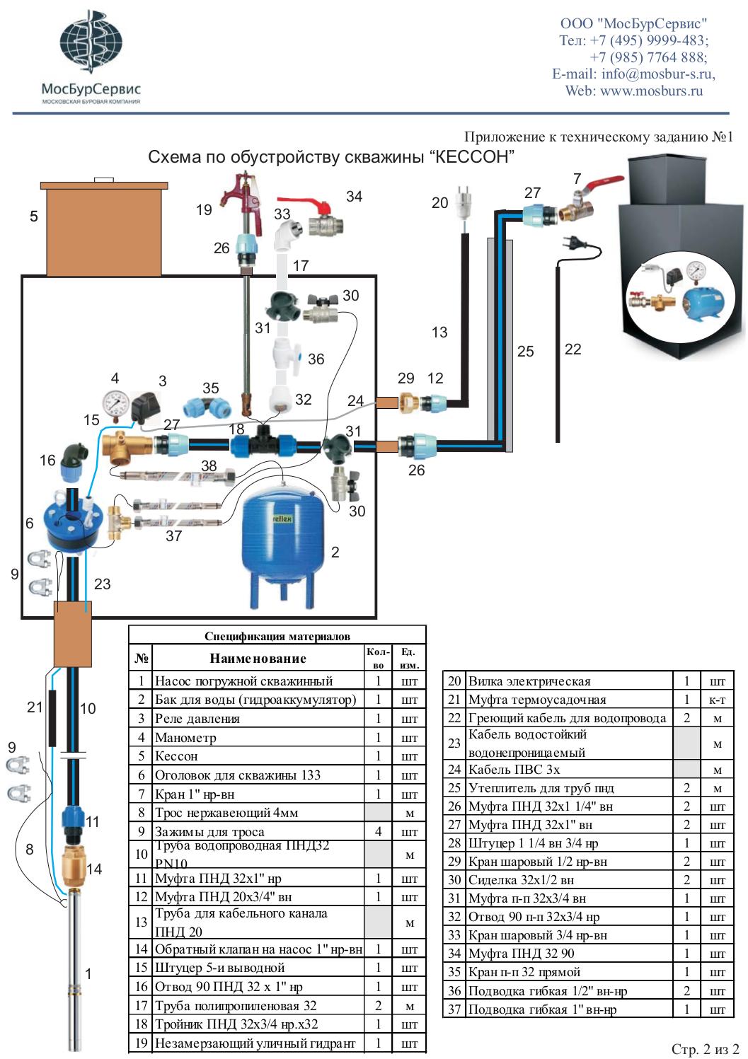 Схема подвода воды к дому от колодца